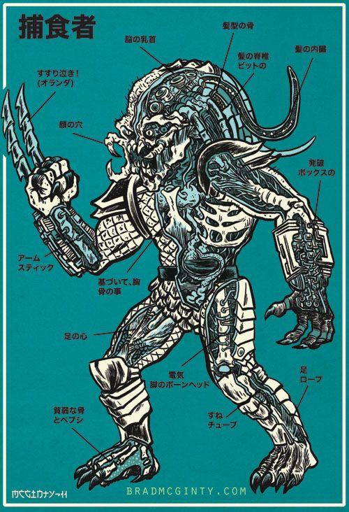 Aliens, Predators, Terminator Novels (Epub Format)