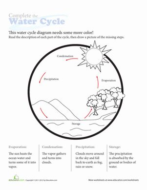 earth space science worksheets - photo #22