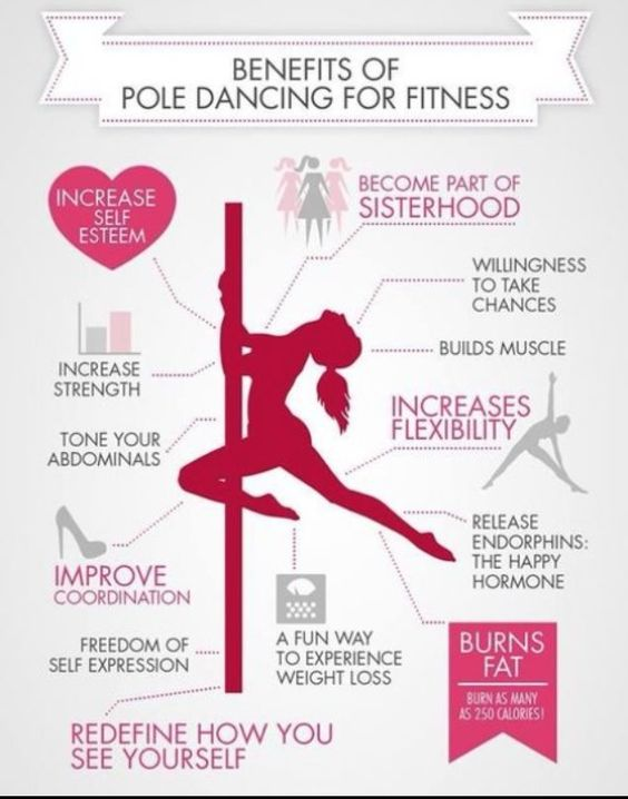 "My new thing. ""Pole Fitness"". You hurt like hell afterwards. You work so many muscles. Most of all it's so much fun especially when you go with a few friends."