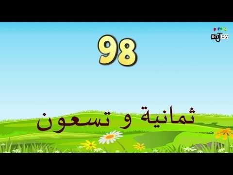 تعليم الاطفال الأرقام العربية مع صور المثلجات اللذيذة التي يحبها الأطفال بطاقات تعليمية للأطفال Youtube Golf Courses