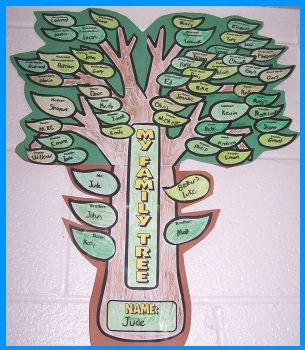 Kids family tree homework italian