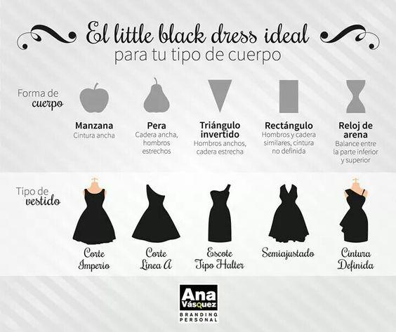 Vestidos según tipo de cuerpo: