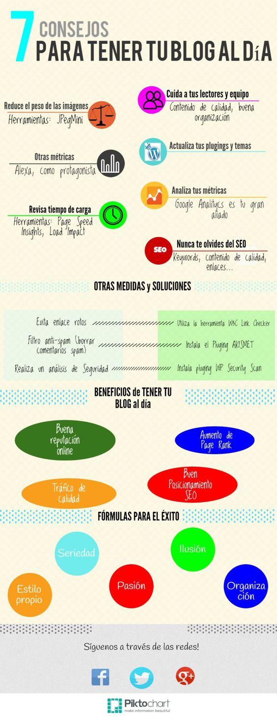 7 consejos para tener tu blog al día #infografia #infographic #socialmedia