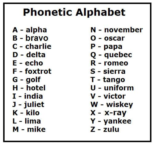 just hit the print button and print the phonetic alphabet chart...