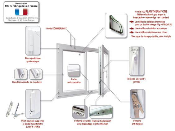 store pour fenetre de toit ariane ouvertures portes fen tres puit de lumi re baie. Black Bedroom Furniture Sets. Home Design Ideas