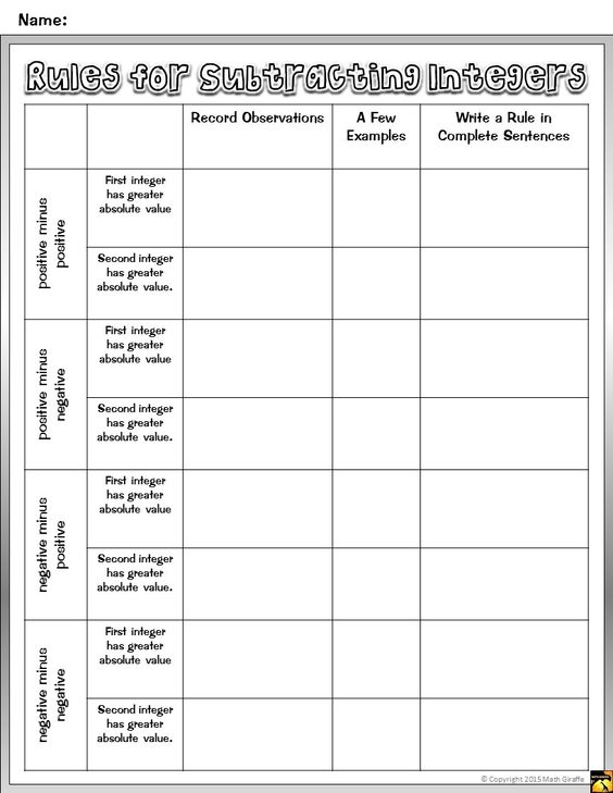 math worksheet : integers addition and subtraction and teaching on pinterest : Subtracting Integers Worksheet Pdf