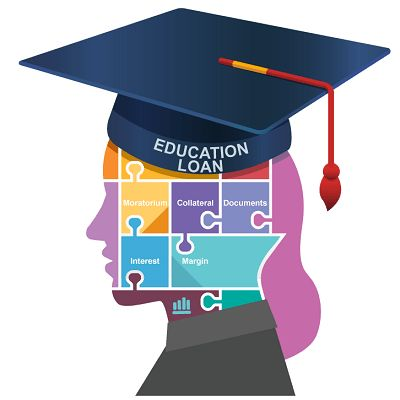 What is an Education Loan