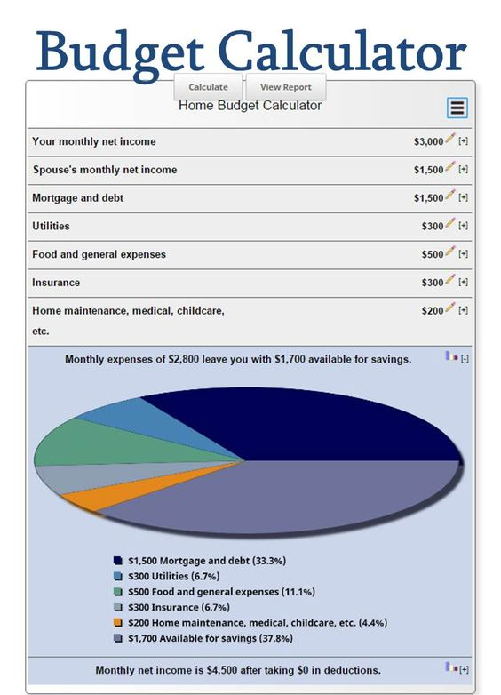 Budget Calculator Budget Planner – Income Calculation Worksheet