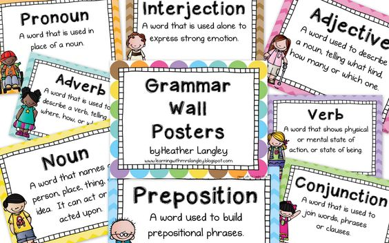 Posters on writing and english grammar