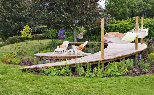 Amenagement Jardin En Pente Douce Comment Profiter Du Declin Du Terrain Met Afbeeldingen Tuin Devon