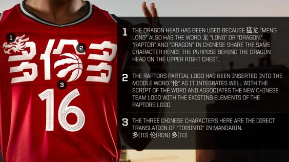 NBA新款中文球衣曝光猛龍凸顯中國龍元素_體育美圖_英超足球寶貝_華體網