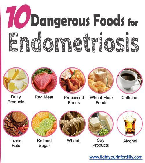 diet for a woman with endometriosis