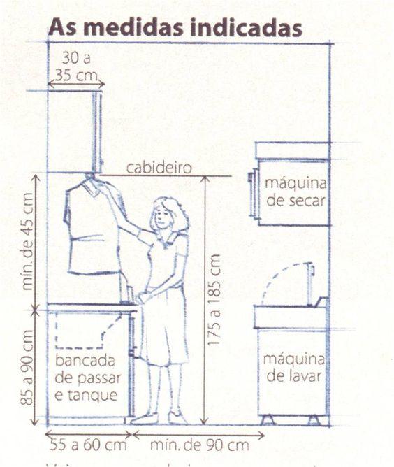H de casa da cozinha para a lavanderia s um passo for Lavadero medidas