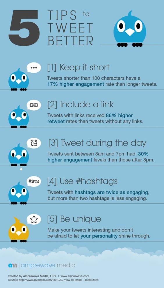 5 Tips to Tweet Better