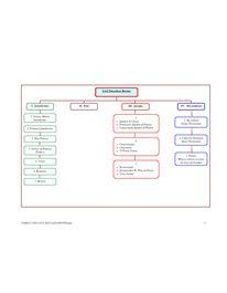 Civil Procedure Laminated Study Guide (9781423233053 ...