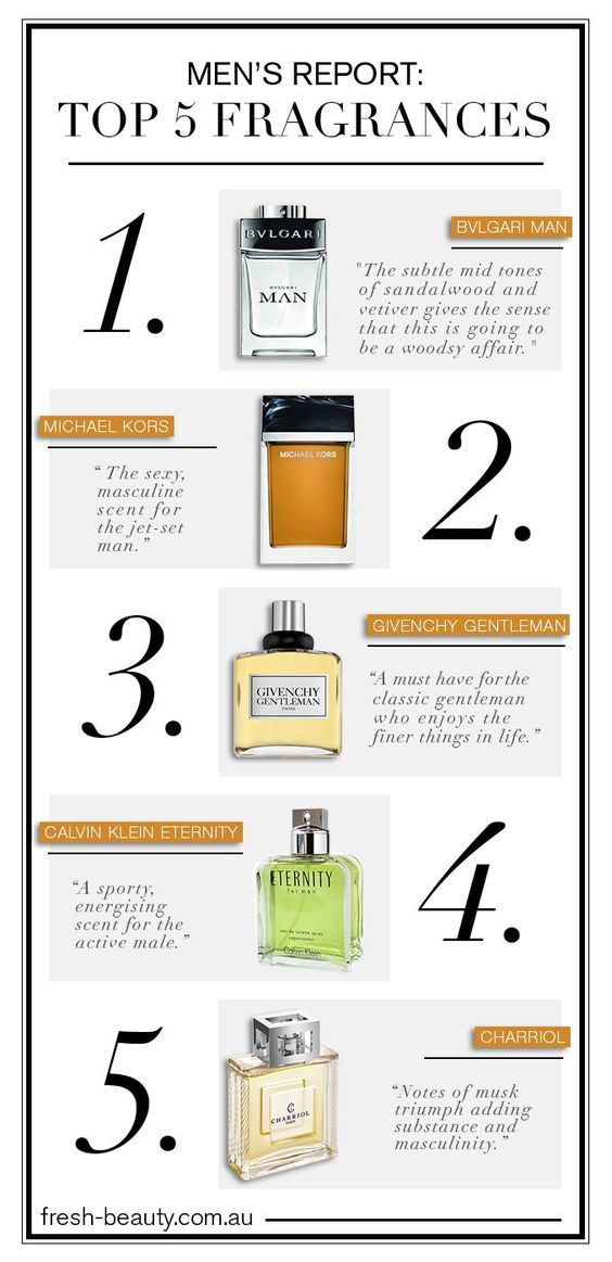 Male Report: The top 5 #fragrances for men: