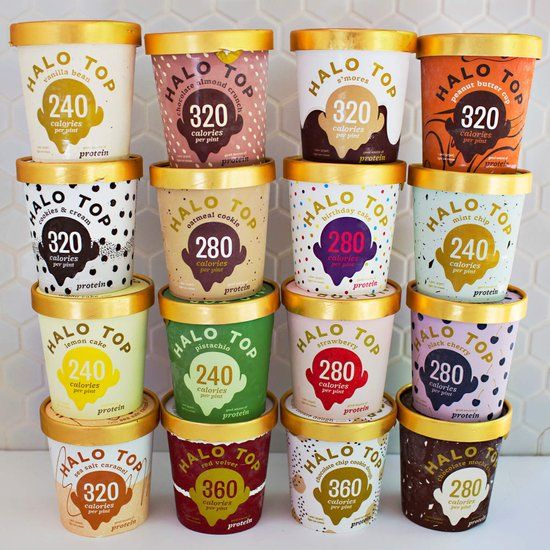 halo top for keto diet