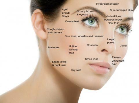 Good Dermatologist Near Me Beauty Skin Care Skin Care