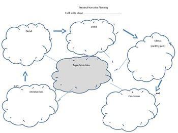 Help writing personal narrative?