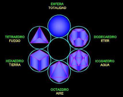 espais basats en poliedres