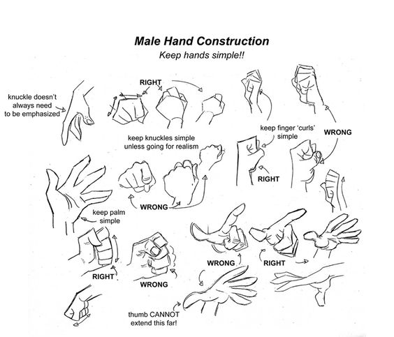 Keep hands simple drawing tips by steven e gordon for Online drawing websites