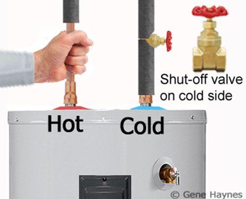 Water Heater Causing High Electric Bill Water Heater Diy Water Heater