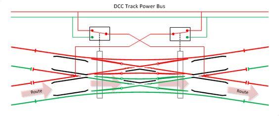 Image Result For Double Slip Switch Diagram Model Trains Model Train Sets Model Railway Track Plans