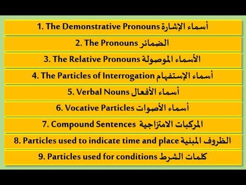 17 B Al Murab Al Mabni المعرب والمبني في اللغة العربية Youtube Compound Sentences Relative Pronouns Demonstrative Pronouns