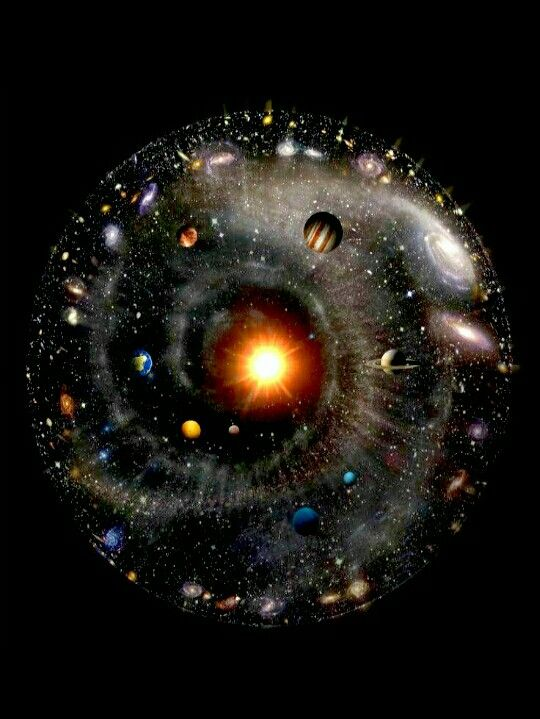 Cosmic Solar System In 2019 Space Astronomy Planets