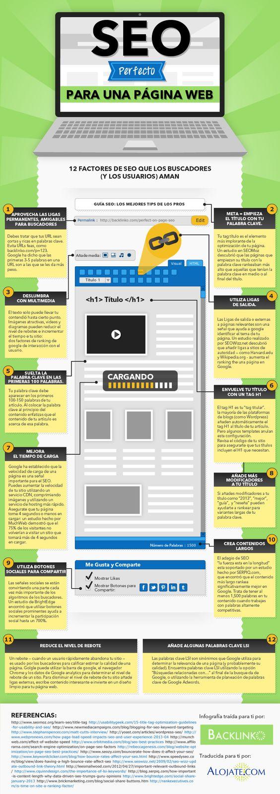 Factores #SEO para una Página Web. Revisa los principales factores a tomar en cuenta para una optimización dentro del sitio #Infografia