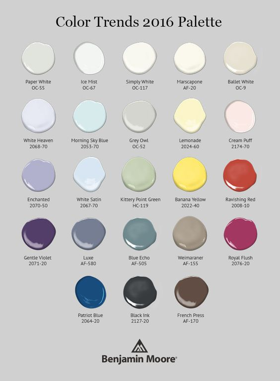 From timeless whites to energizing chromatic colors Benjamin Moore's Color Trends 2016 palette has a little something for everyone.