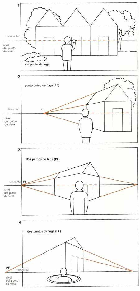 Perspectivas En Dibujo Como Dibujar En Perspectiva Perspectiva Arte En Perspectiva