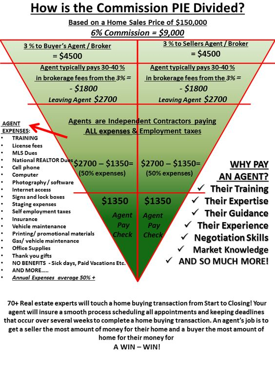 The One Page Real Estate Business Plan Real estate business plan - real estate business plan