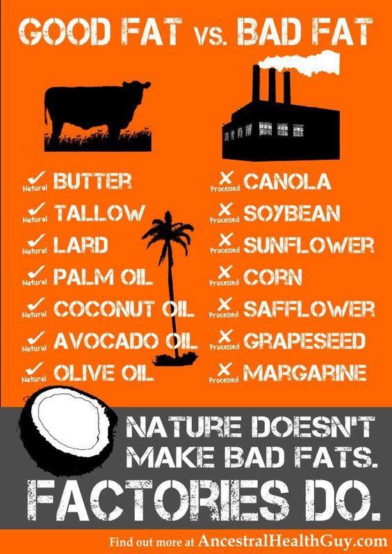 Natural vs processed fats