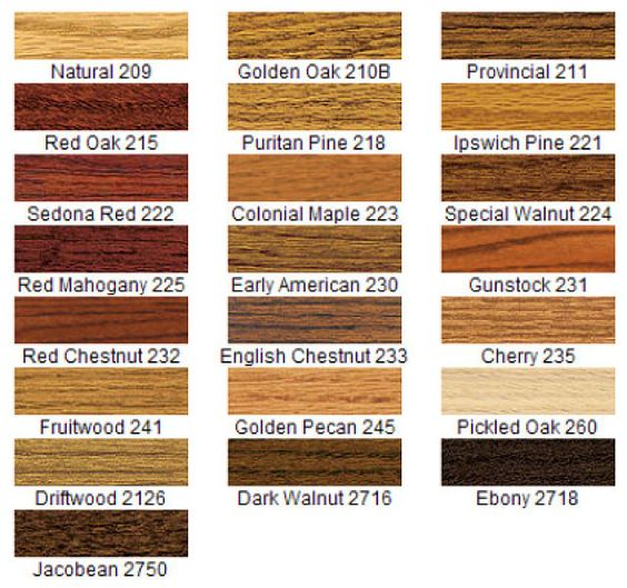 Minwax Stain Colors