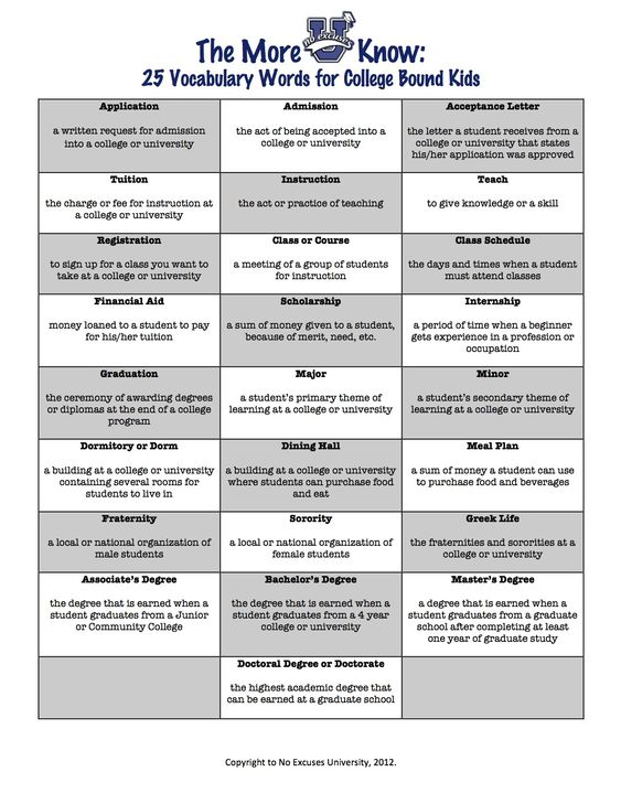 Goodheart willcox worksheets answers chapter 2
