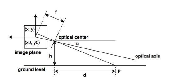 visualize_transform_laser_data.png