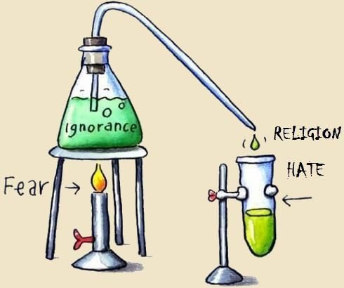 Miedo, Ignorancia, Religión, Odio