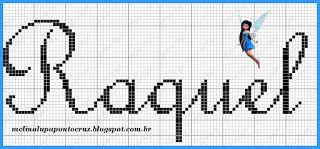 Detalhes que Encantam: Gráficos de Nomes OPQR