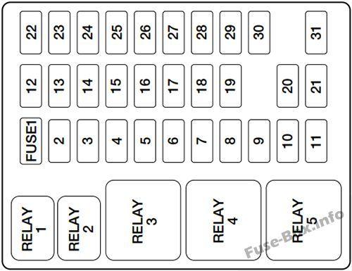 instrument panel fuse box diagram: ford excursion (2000, 2001) | ford  excursion, fuse box, excursions  pinterest
