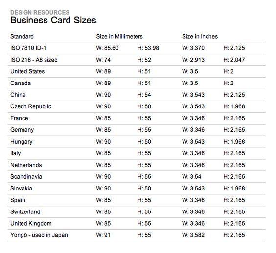 Business card international standard size image collections card business card standard size canada images card design and card business card size germany choice image reheart Choice Image