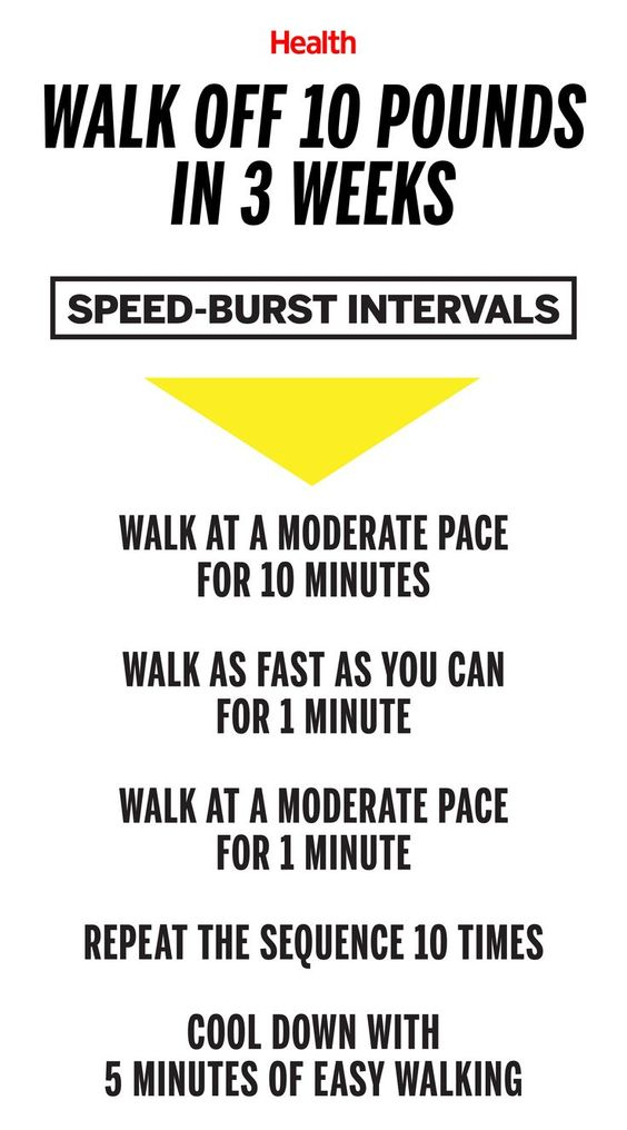 Walk Off 10 Pounds in 3 Weeks with this speed-burst interval workout | Health.com