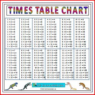 Large Times Table Chart, a printable multiplication chart with ...