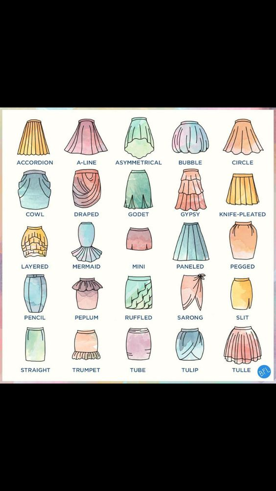 Identifying different skirts