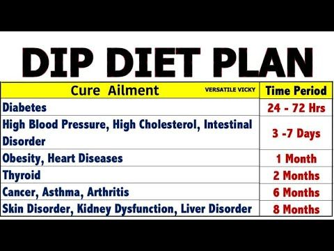 dr biswaroop roy chowdhury diabetes diet