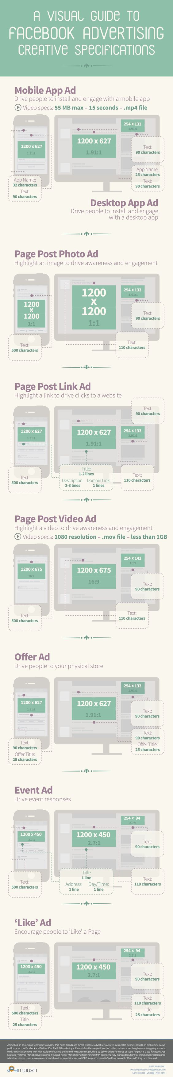 A visual guide to Facebook's ad creative specifications #infographic