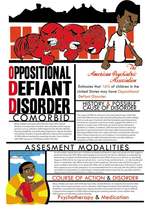 Oppositional Defiant Disorder  Thanks @Jess Pearl Pearl Liu Schuster for sharing this with me!
