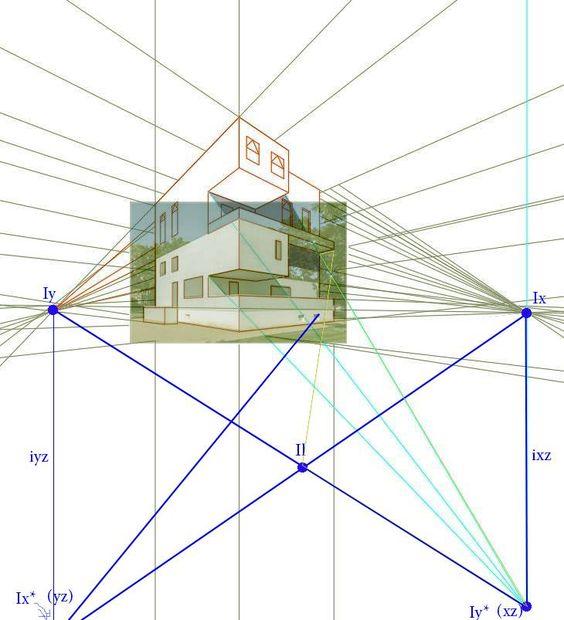 وبما انه لا يوجد ظل اي نقطة لتحديد نقطة تلاشي اشعة الضوء، فيجب تحديد خطوط تلاشي مستويين للضوء للعثور على المطلوب كنقطة تقاطع بينهما ---  الامتحان النهائي-2018- architectural communication skills