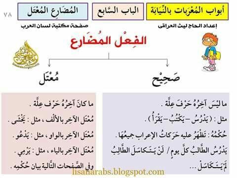 اللغة العربية النحو إعراب المضارع المعتل ص78 Arabic Langauge Learning Arabic Learning