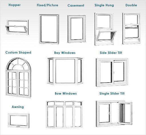 interior design types of windows